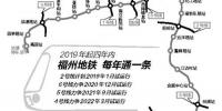 福州地铁4号线年内动建 预计2022年3月通车试运行 - 新浪