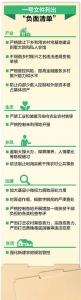 全面振兴乡村怎么干 (政策解读·聚焦中央一号文件③) - 人民代表大会常务委员会