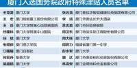 国务院特殊津贴名单公布 福建81人上榜厦门有19人 - 新浪