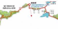 厦门健康步道成功跨越鹰厦铁路 预计年底建成并开放 - 新浪